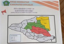 Data terbaru yang dikeluarkan oleh dinas kesehatan kabupaten sidoarjo. . #sidoarjo #infodarjo #...