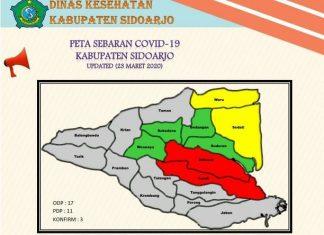 *Satgas Penanganan Covid-19 Pemkab Sidoarjo R...